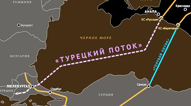 Газопровод «Турецкий поток»